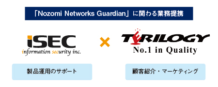 iSECとテリロジー社の協力体制