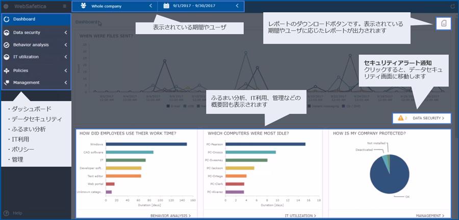 Safeticaウェブ版の管理画面