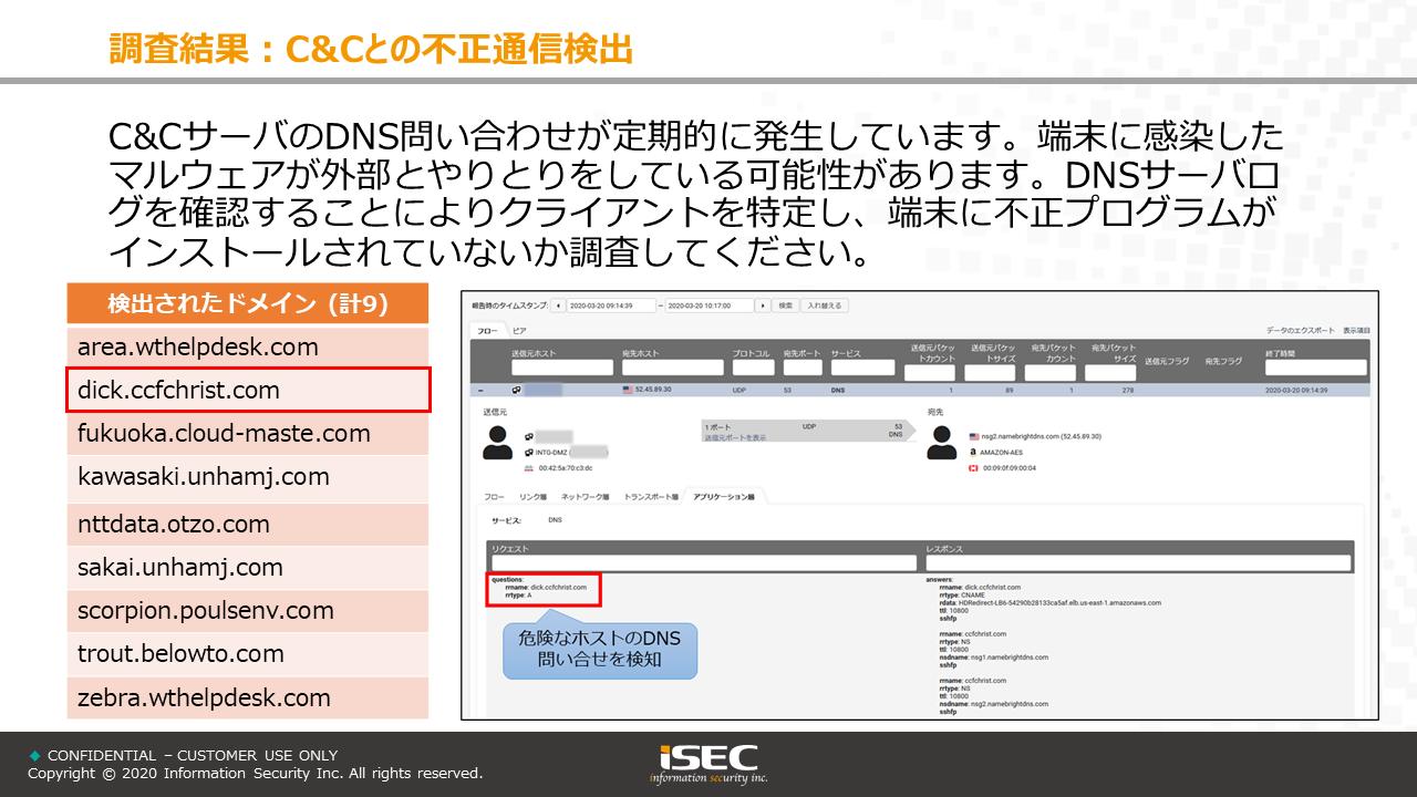アセスメントレポートサンプル マルウェアによる不正な動作の検出