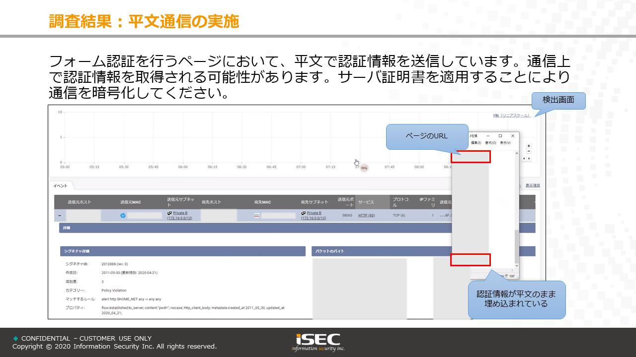 アセスメントレポートサンプル ポリシー違反の検出